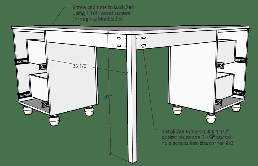 Back corner support blocks on desk top