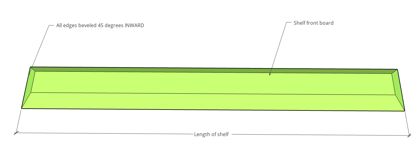 Diagram of front board cut