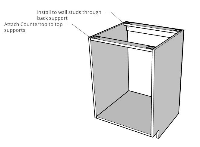 Base cabinet diagram showing back supports for installation