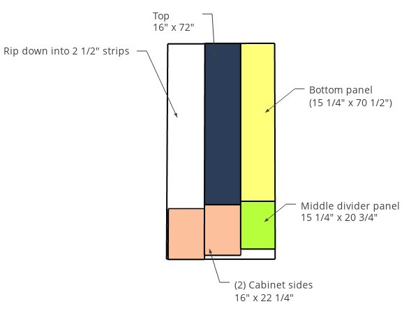 plywood cut diagram for media cabinet console assembly
