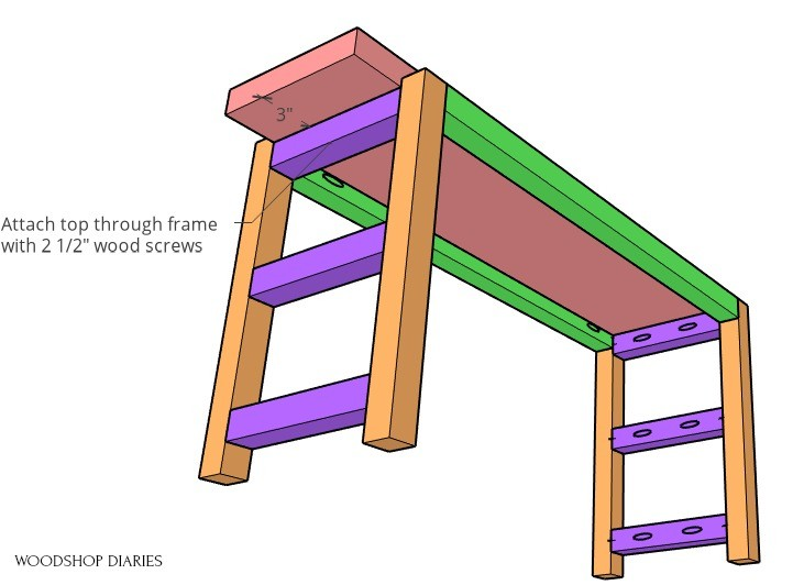 Building plan diagram installing the top into the bench frame
