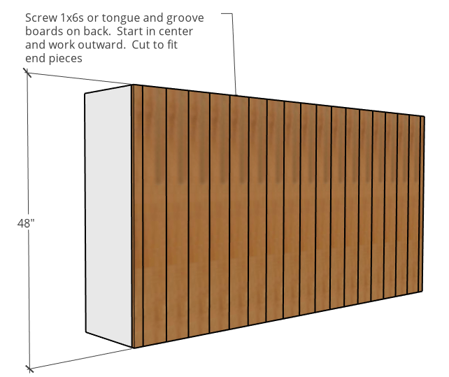 Backer boards installed onto cabinet carcass diagram for entertainment center top cabinet