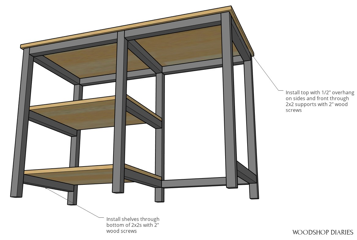 Diagram showing how to attach shelves and top plywood onto DIY desk base frame
