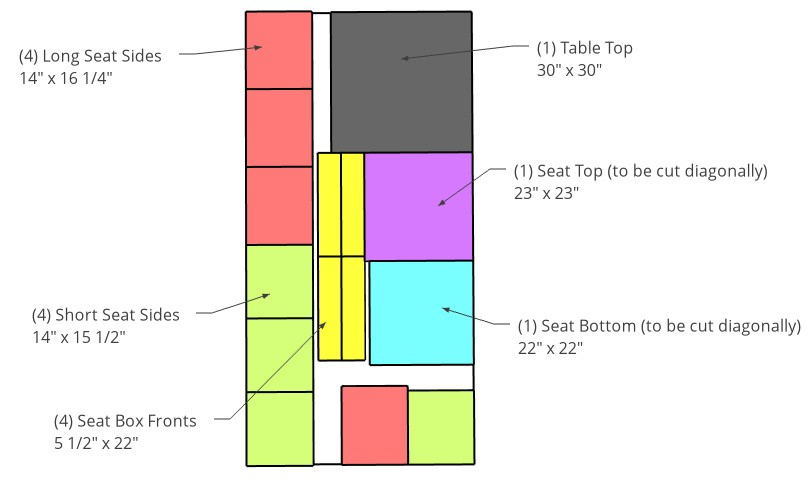 Plywood cut diagram for kids nesting table
