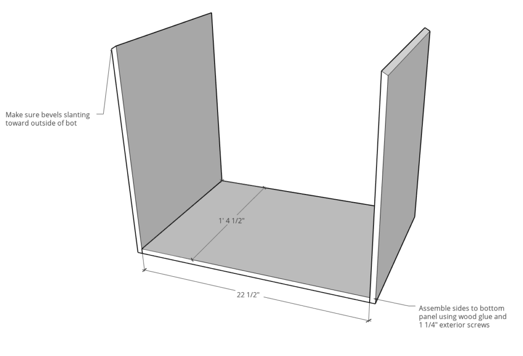 Sides and bottom panel assembled with screws
