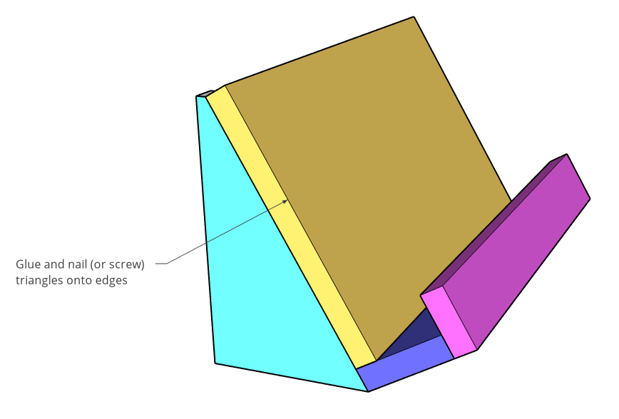 3D diagram for attaching back triangles to simple DIY book stand
