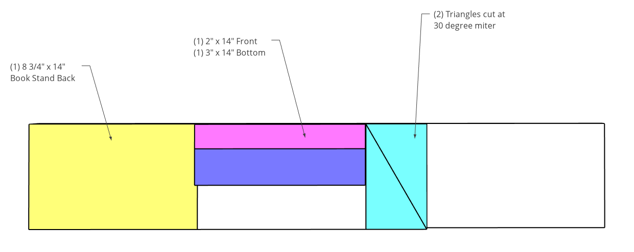 plywood cut diagram for leftover scrap plywood book stand