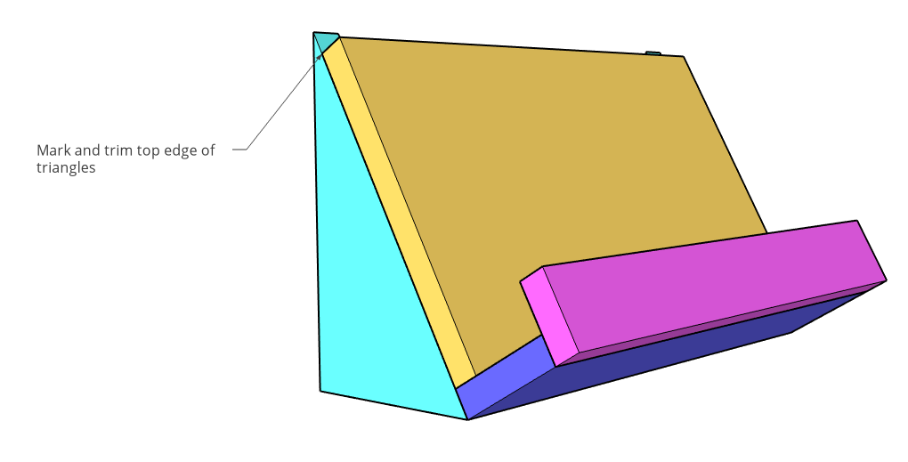 Mark where to cut back triangle supports for book stand