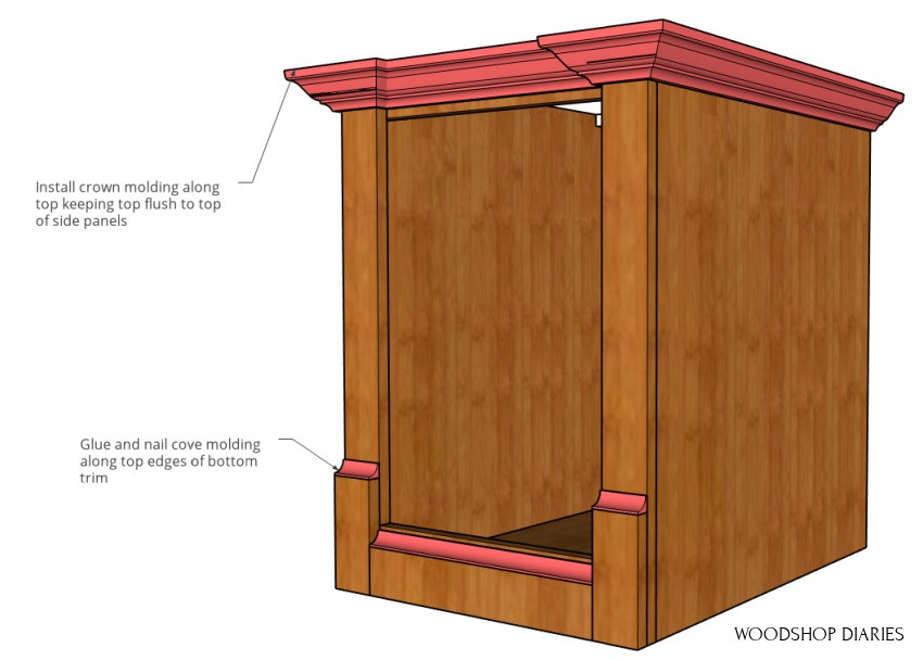 Crown and cove molding diagram locations on DIY end table cabinet