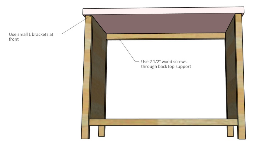 Diagrams showing where to attach the top to the cabinet base