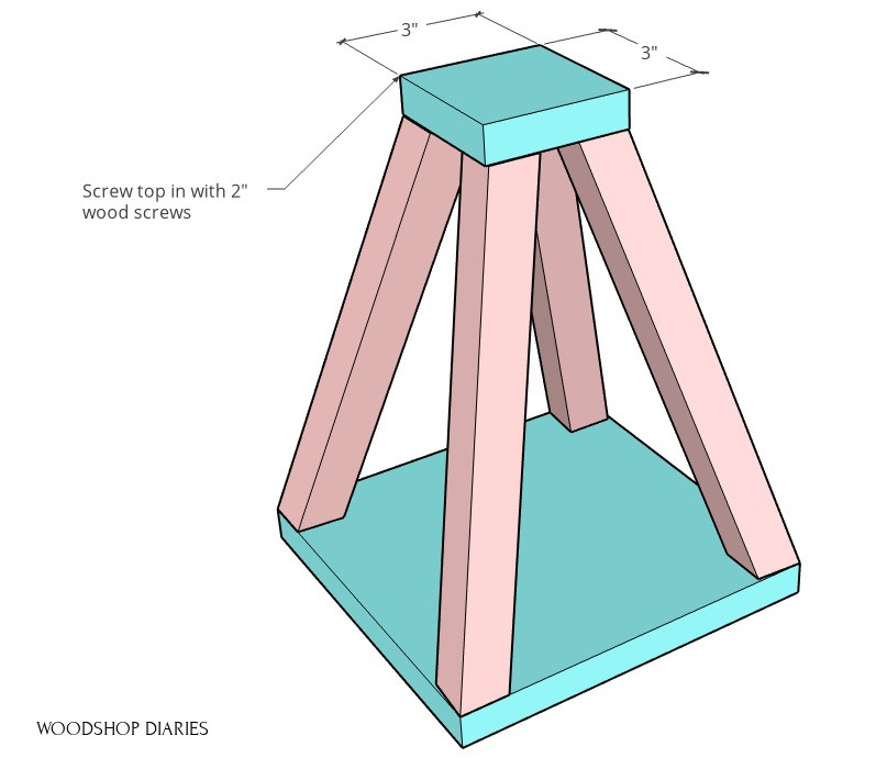 3d Color coded diagram of top section of tree shelf--corner posts pink and top and bottom panels blue