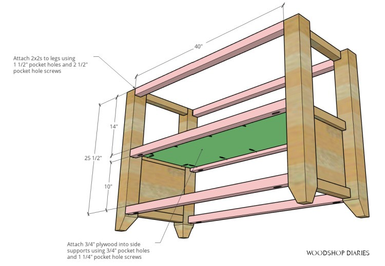 """Diagram showing how to assemble DIY shelf frame--2x2s in pink and ¾"""" plywood shelf in green"""