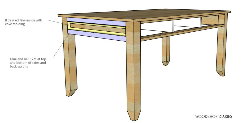 Diagram showing trim added to desk sides--1x2s in purple and cove molding in yellow
