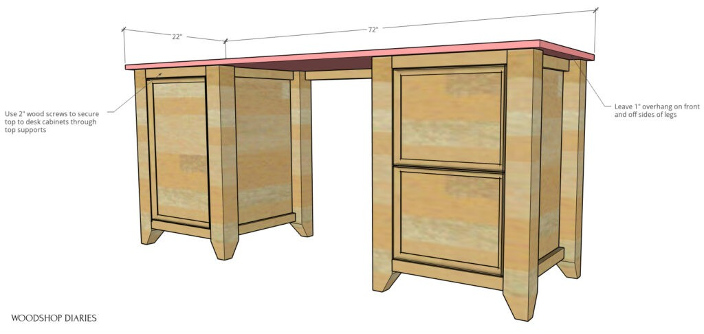 "¾"" plywood top installed onto computer desk base cabinets"