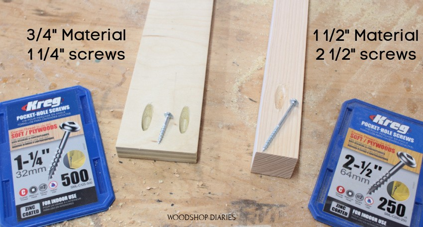 """¾"""" plywood with 1 ¼"""" plywood screw  laid on it next to a 2x2 with a 2 ½"""" pocket hole screw laid on it"""