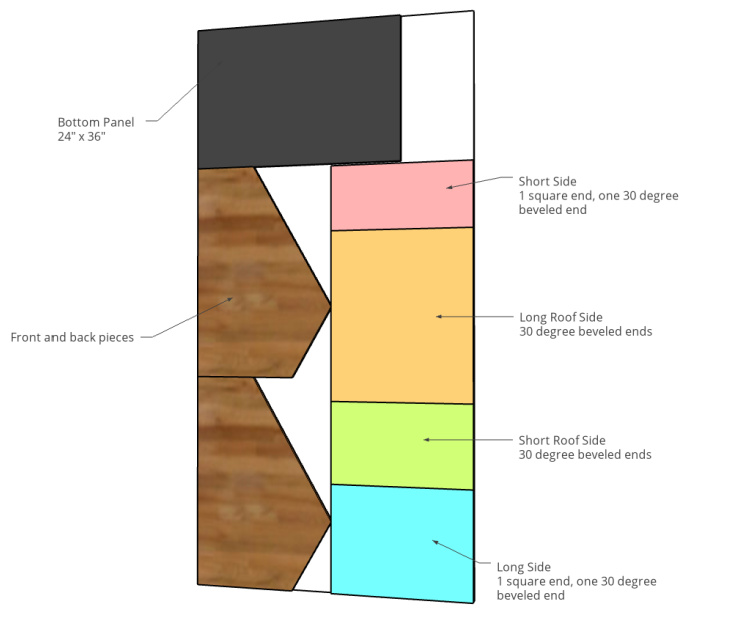 Plywood cut diagram for DIY pet house project
