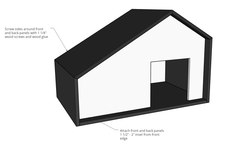 Dog house assembly diagram attaching sides to front and back panels