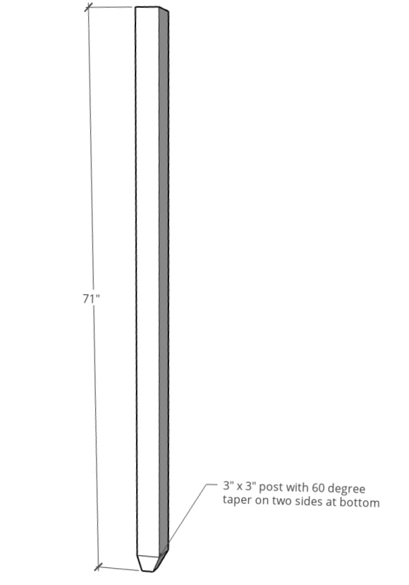 Diagram showing corner post dimensions for armoire cabinet build