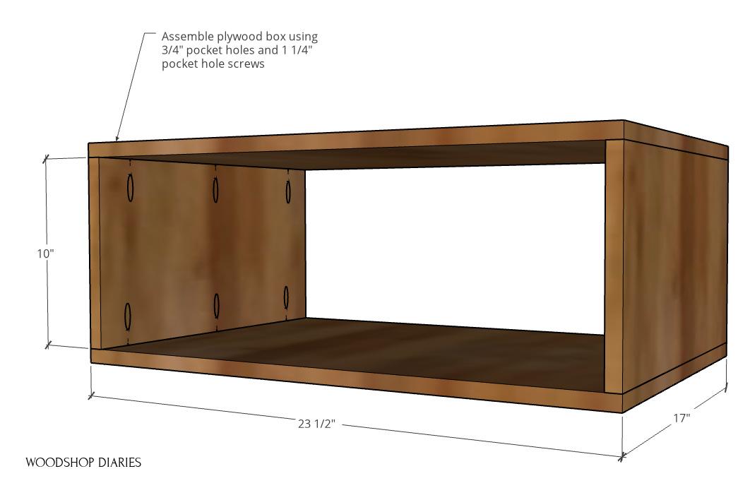 Diagram of plywood box assembled using pocket holes and screws