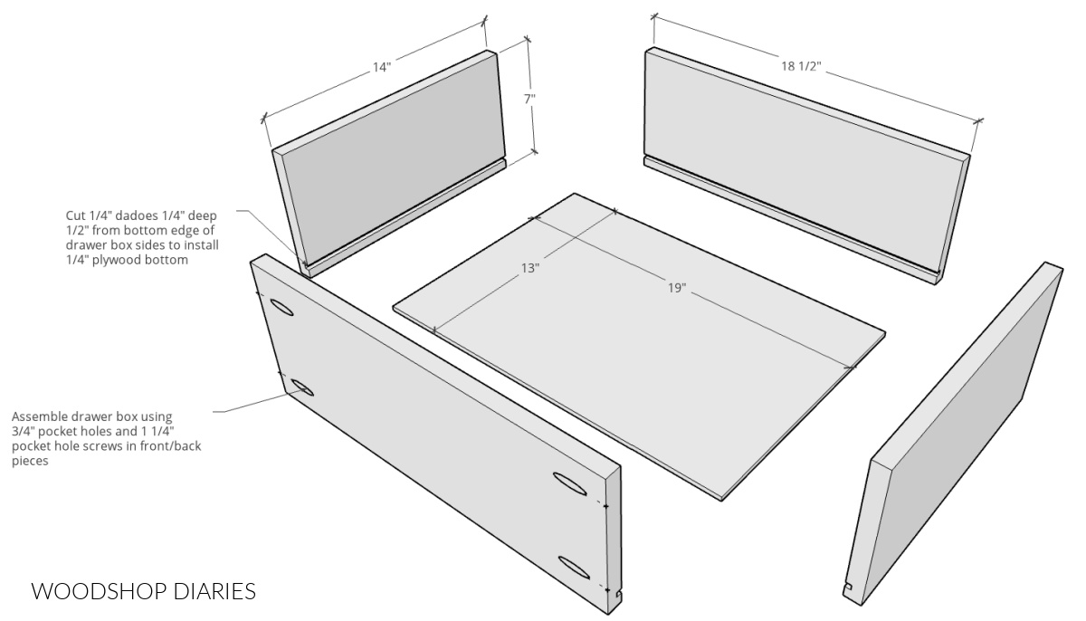Exploded diagram of drawer box pieces with dimensions