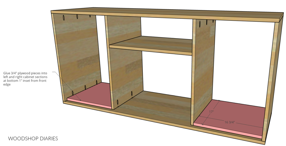 Panels installed into bottom of cabinet sections of dresser